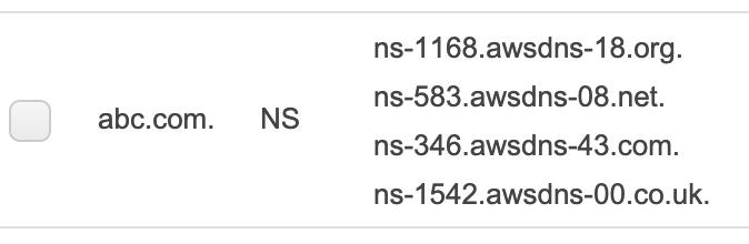 AWS Nameservers